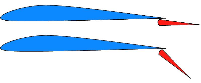 Junkers-Doppelflügel
